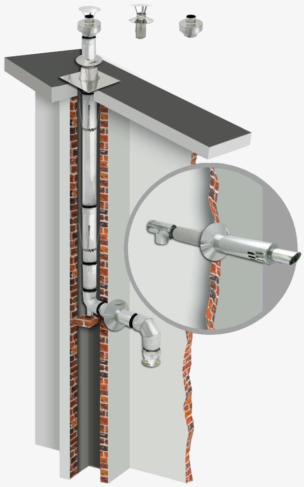 komin dwuscienny do kotla kondensacyjnego