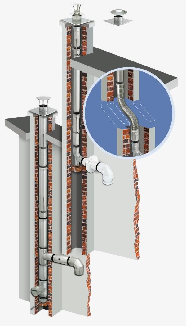 komin jednoscienny dokotla kondensacyjnego